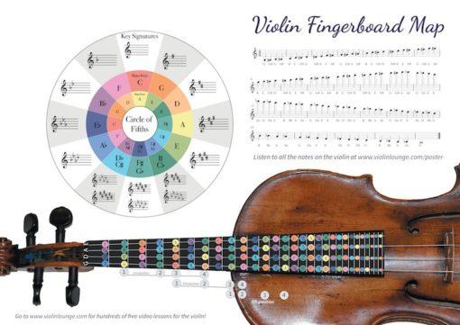 Poster met alle noten op de viool