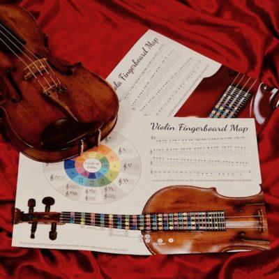 plekken van alle noten op de viool poster