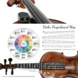 zuiver spelen op de viool